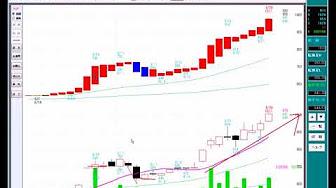 242 出来高からわかる株価の上昇と投資家心理の動画